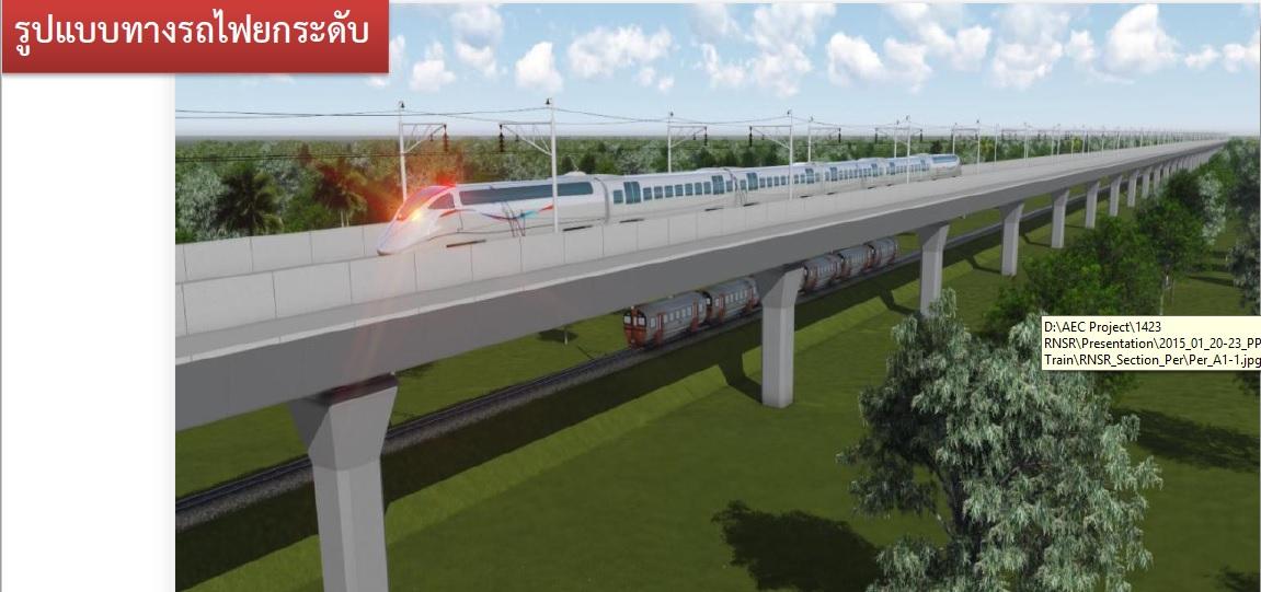 內閣批准 中泰高鐵2021年通車