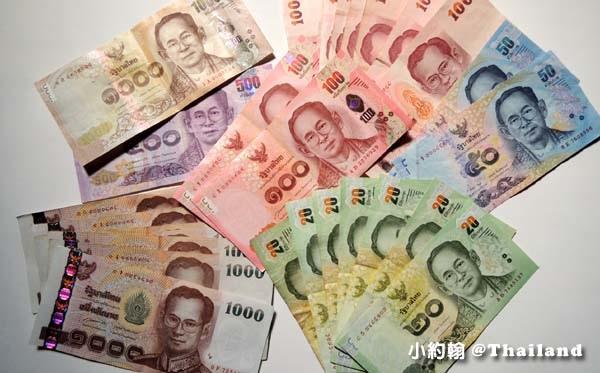 商大:泰銖匯率變化波動不大